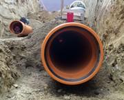 Kanalisation Riedli